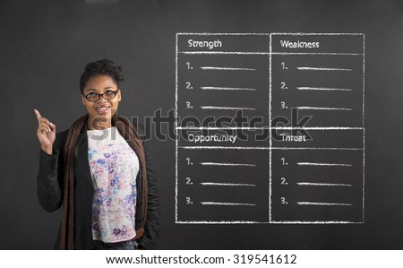 South African or African American black woman teacher or student with a good idea about a SWOT analysis standing against a chalk blackboard background inside