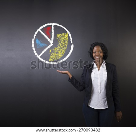South African or African American woman teacher or student holding her hand out against a blackboard background with a chalk pie graph or chart - stock photo