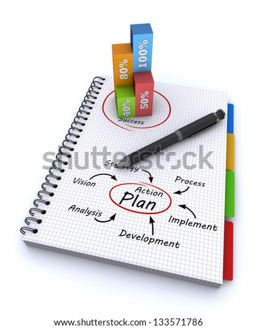 Spiral notebook with the words action plan - stock photo