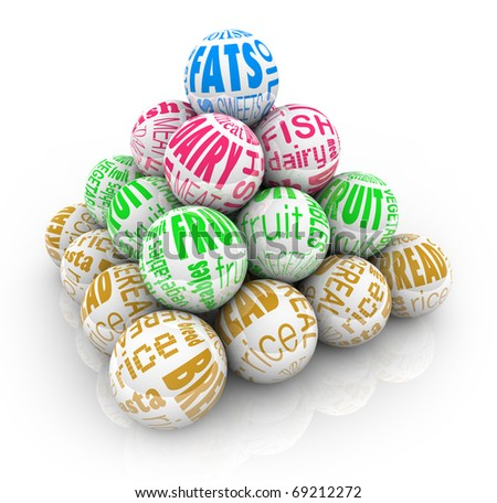 Stacked balls forming a word pyramid consisting of words representing the basic nutritional groups - stock photo