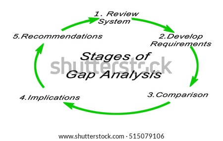 a gap of sky analysis and Airline pilots source: the airman database  where's the ceiling the sky is open to women  so you can run your own gender gap analysis, where and when it.