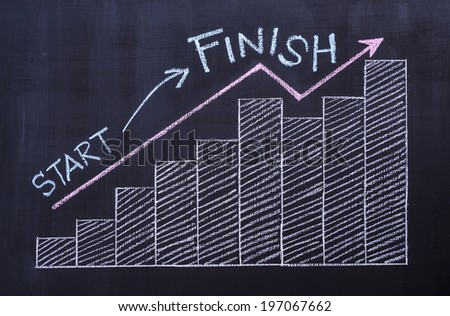 Start to Finish ,chart on chalkboard and up arrow sign - stock photo