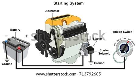 auto mobile engine parts valve diagram  | 811 x 560