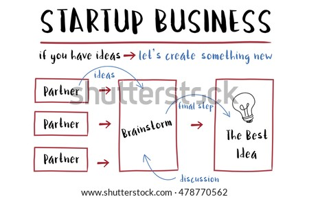 Startup Business Plan Strategy Diagram Concept Stock Illustration