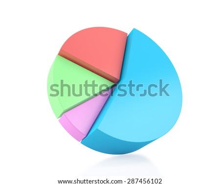 Statistical analysis, tax, business growth concept colorful pie chart isolated on a white background with reflection. 3d illustration High resolution