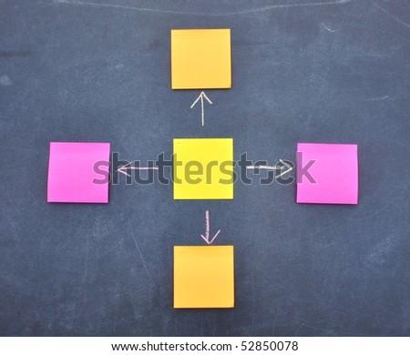 Sticky notes on chalkboard - stock photo