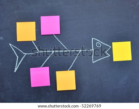 Sticky notes with fish bone diagram - stock photo
