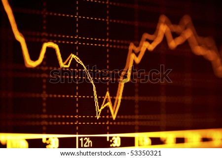 Stock index on the monitor. - stock photo