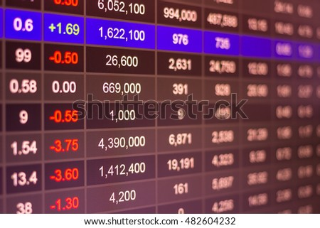 Stock market chart,Stock market data on LED display