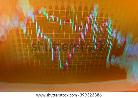 Stock market graph on the screen. Stock market quotes on display. New modern computer and business strategy as concept. Share price candlestick chart. Financial graph on a computer monitor screen.   - stock photo