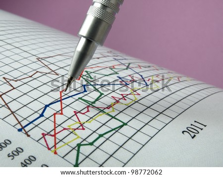 Stock market (investment calculator)  - stock photo
