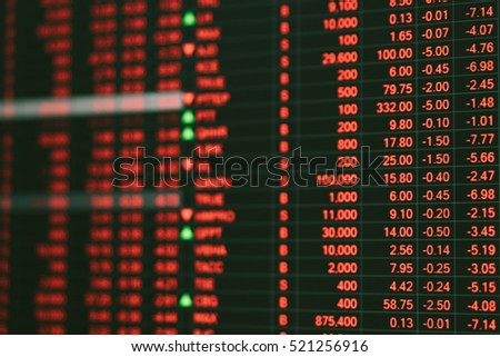 Stock market price ticker board in bear stock market day. Stock market board show financial crisis. Unstable nervous emotion of stock market traders sell. Bad news hit stock market. Red ticker chart.