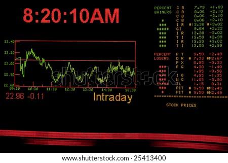 Stock Market Trading Board Fake Ticker Stock Photo Royalty Free