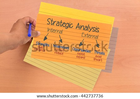 threats and opportunities of ball pen To enable this to happen cleanly and clearly, and from a logical point of view  anyway when completing a swot analysis in most business and marketing.