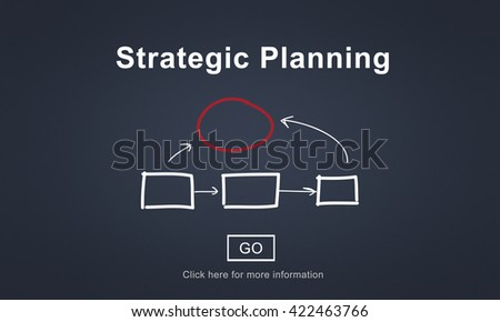 Strategic Planning Mission Objective Project Concept - stock photo