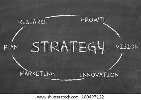 strategy circle - stock photo