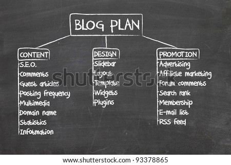 strategy for a blog plan - stock photo