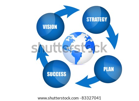 Strategy Plan Vision Success illustration concept