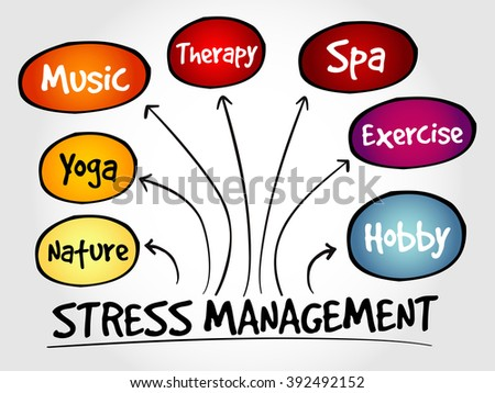 stress management abstract Purposeto review systematically clinical studies providing empirical data on stress-management progr.