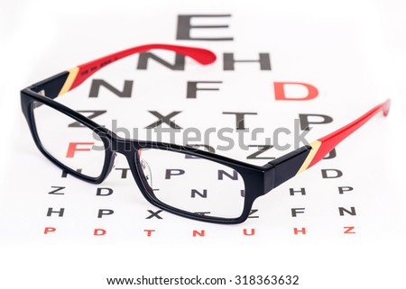 Stylish red framed specs over English eye test chart - stock photo