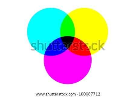 Subtractive colours used in inks, paints and dyes are caused by subtracting , or absorbing, some wavelengths of natural white light and reflecting the others which are seen as a specific colour - stock photo