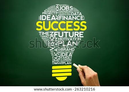 SUCCESS bulb word cloud, business concept on blackboard - stock photo