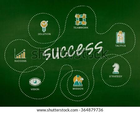Success Concept Chalkboard - stock photo