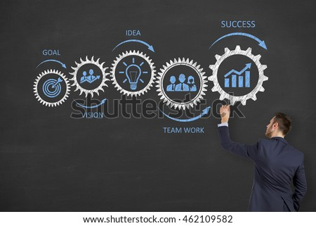 Success Concept on Chalkboard Background