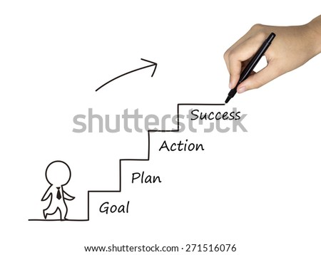success process drawn by human hand over white background - stock photo