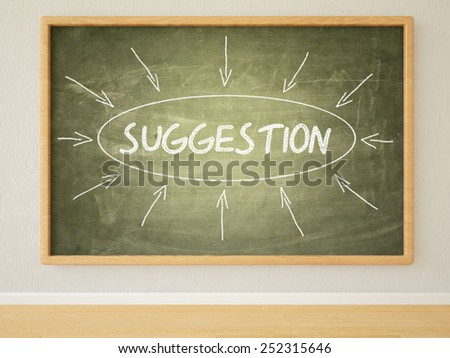 Suggestion - 3d render illustration of text on green blackboard in a room.  - stock photo