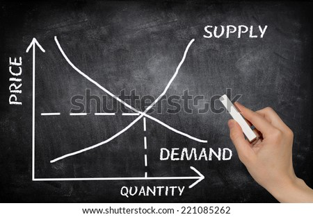 Supply and demand chart drawn on a blackboard - stock photo