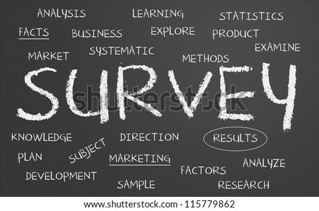 Survey word cloud written on a chalkboard - stock photo