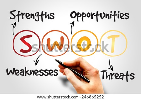 SWOT analysis business strategy management, business plan - stock photo