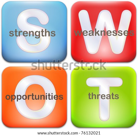 swot analysis stock photos  royalty free images  amp  vectors    swot analysis business strategy management process concept diagram illustration