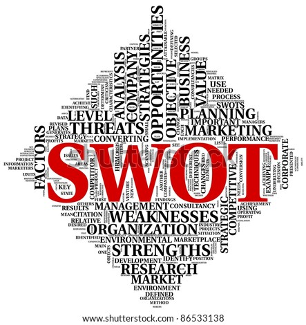 SWOT analysis concept in word tag cloud isolated on white - stock photo