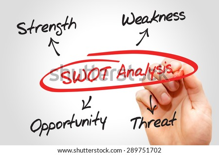SWOT analysis flow chart, business concept - stock photo