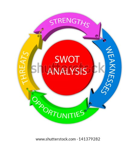 SWOT analysis illustration - stock photo