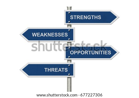 virgin blue strengths weaknesses Virgin australia - swot analysis strength, weaknesses, opportunities, threats for over 40,000+ companies and industries.
