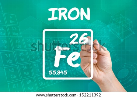 Symbol for the chemical element iron - stock photo