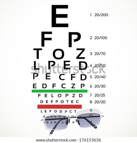 Table for eyesight test with glasses on white background