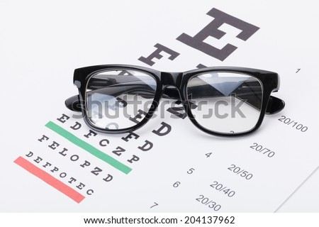 Table for eyesight test with glasses over it - stock photo
