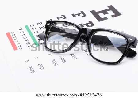 Table for eyesight test with glasses over it - close up studio shot - stock photo
