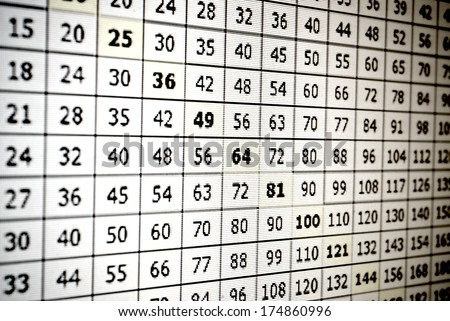 Table with numbers. Multiplication tables or mathematical tables. - stock photo