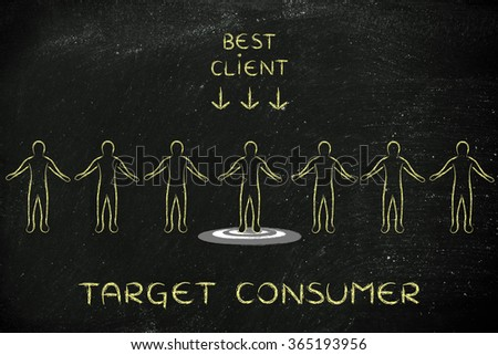 target consumer: person in a crowd with sign Best Client and standing on target