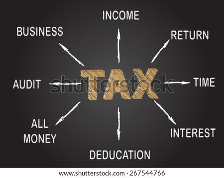 Tax Concepts On Blackboard - stock photo