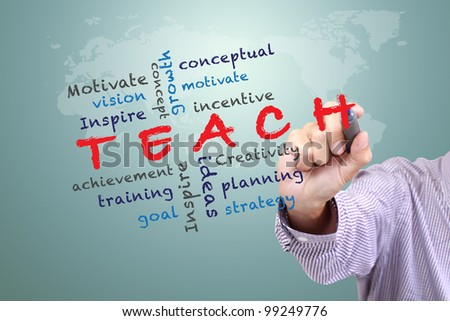 Teach concept with other related words. written on white board - stock photo