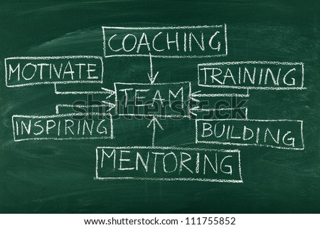 Team building and coaching flow chart on chalkboard - stock photo