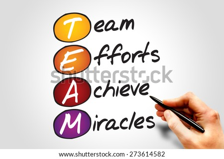 strength and weakness of classroom management Managers must realize how group dynamics can affect the success of a team  as a weakness can become a strength over  in human resources and management.
