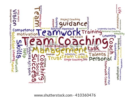 Team Coaching word cloud