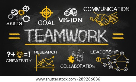 teamwork concept chart with business elements hand drawn on blackboard - stock photo